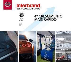 interbrand-_ab