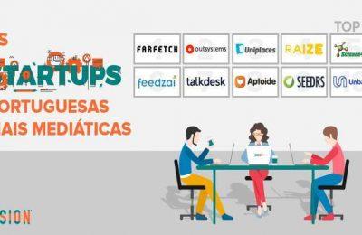 Ranking das startups mais mediáticas em Portugal