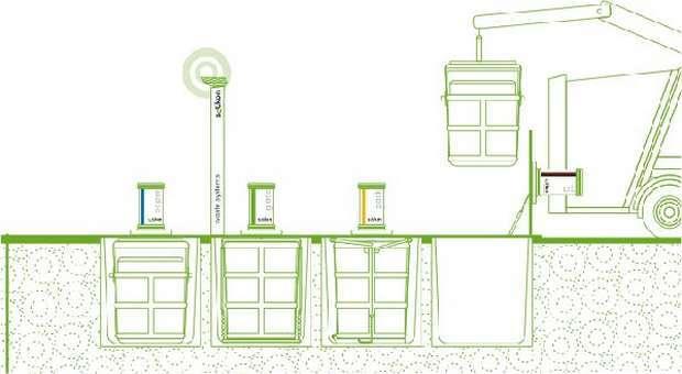 Mangualde investe na recolha de resíduos urbanos