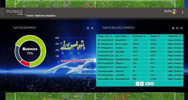 A análise desportiva é um factor diferenciador no futebol