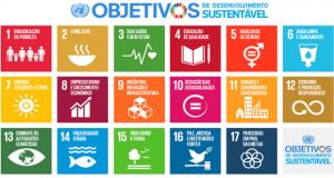 Palmela: Objetivos para o Desenvolvimento Sustentável