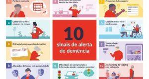 Conhece a demência conhece a doença de Alzheimer